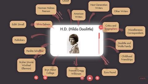 Screen Shot of Node Map of H.D. Correspondents